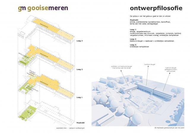 phoca_thumb_l_Gemeentehuis_Gooise_Meren_5
